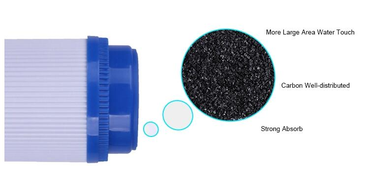 gac filter 10inch granular activated carbon filter