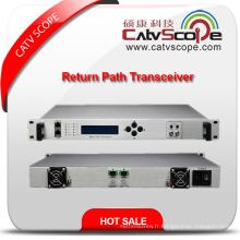 Émetteur-récepteur récepteur optique 2 voies