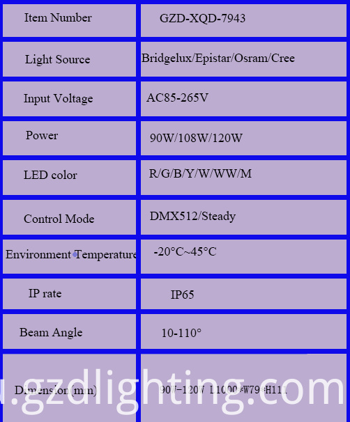 LED FLOOD LIGHT SPECIFICATION