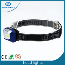 Cheap COB LED Head Light Bright LED Headlight
