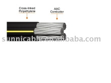 URD cable