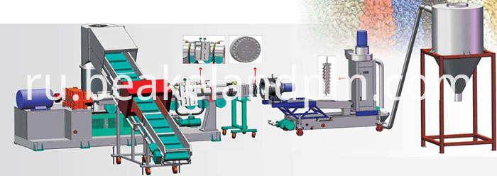 High Quality Die Cutting Machine