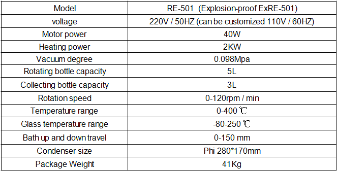 RE-501 rotovap parameters