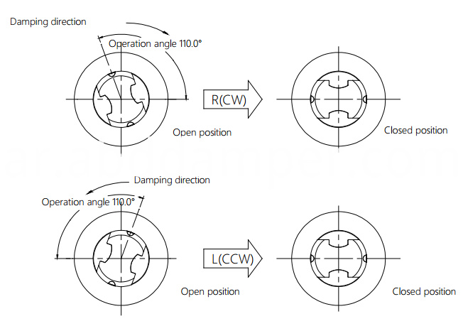 Damper for Washing Machine Lid Drawing