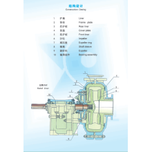 Low abbrasive ZJ Series Slurry Pumps