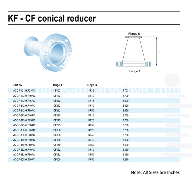 KF-CF Conical Reducer