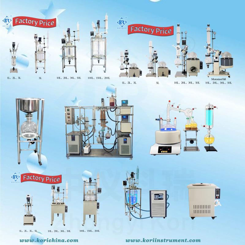 glass reactor filter product catalogue