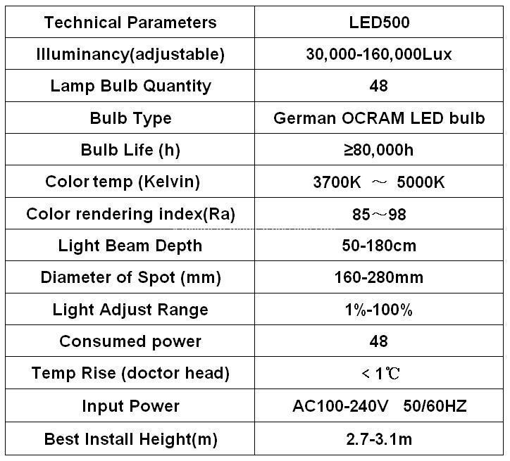 KDLED500 Technology parameter
