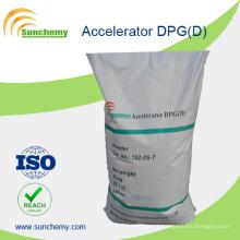 Acelerador de goma de primera clase DPG / D