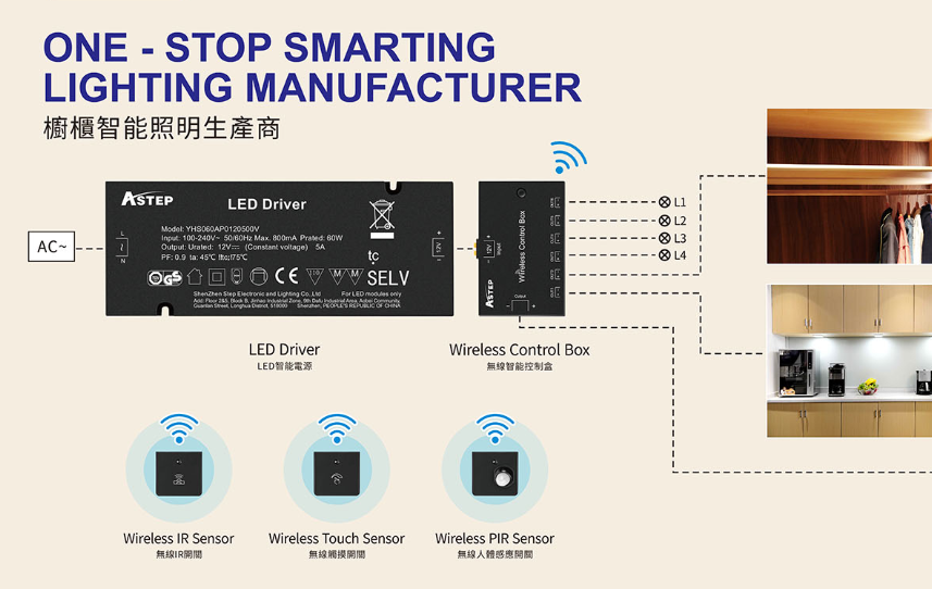 LED Smart Control Box