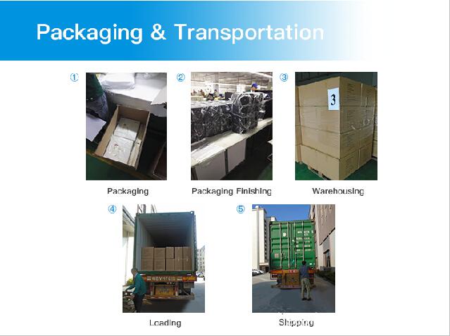 Packaging&Transportation