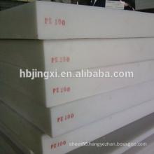 High Density Polyethylene Sheet Manufacture
