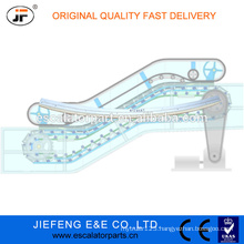 JFKone Escalator Handrail Guide Rail ,DEE2435624