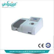 Espectrofotómetro de escritorio de luz UV y visible
