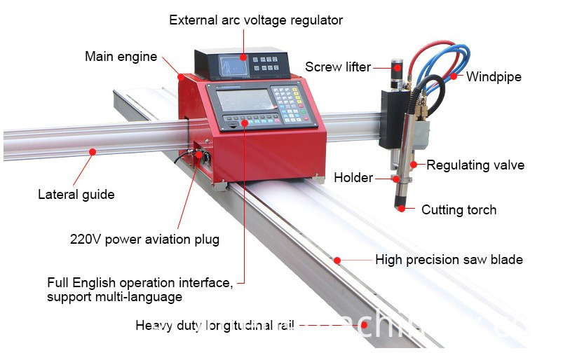 Gantry Gas CNC Portable Plasma Cutter DETAIL