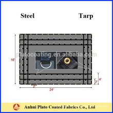 Kundenspezifische, mit Vinyl beschichtete Stahlplane von Plato