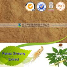 Panax Extracto de Raiz de Ginseng em Cuidados com a Pele