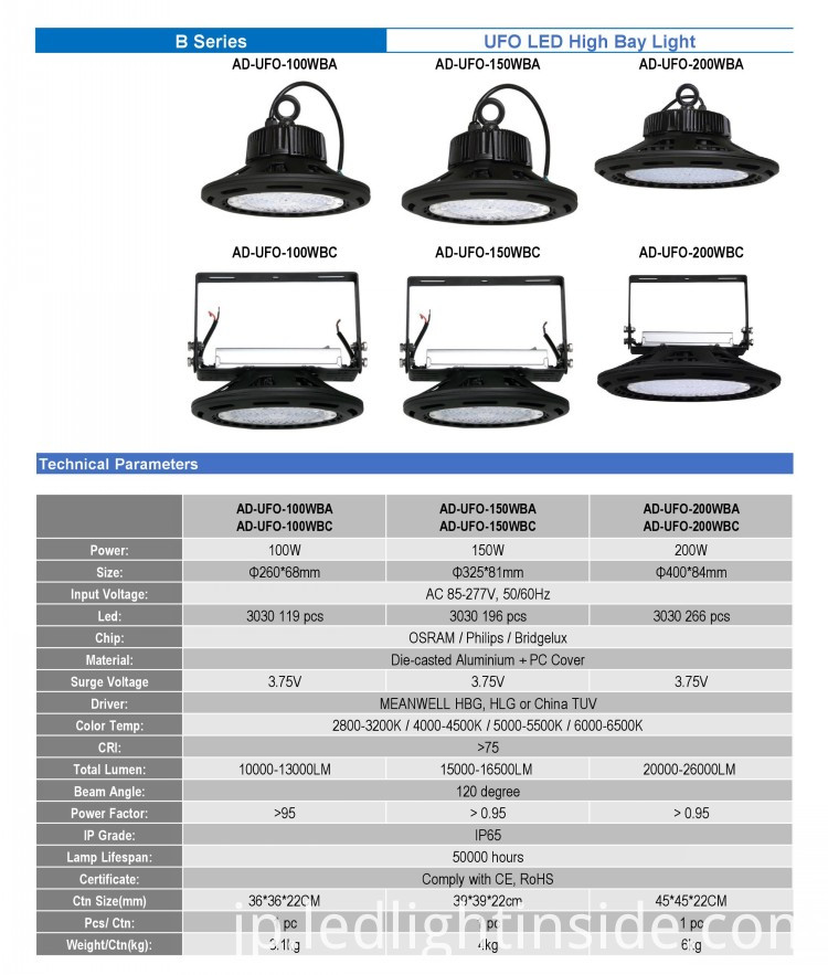 200W BC LED UFO High Bay Light