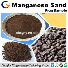 Water treatment filter manganese sand Birm sand for remove iron from water