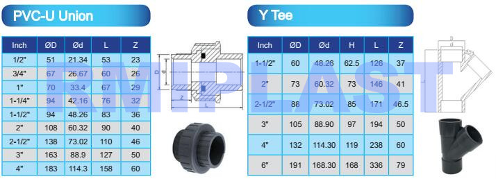 PVC pipe fitting SCH80