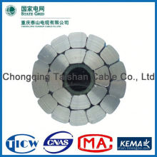 Factory Wholesale Prices!! High Purity acsr (aluminum conductor steel reinforced) bare conductor