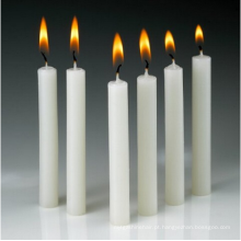 White Straight Wax Candle For Sale