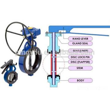 Standard General PYL Marke D71X China Made DN50 bis DN600 Wasser Medium Temperatur Gusseisen Manuelle Niederdruck-Absperrklappe