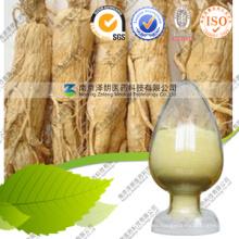 Plaguicida baja FDA Registró Extracto de Panax de Ginseng
