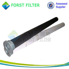 FORST Pleated Polyester PTFE Filter für Staubfilter Reinigung