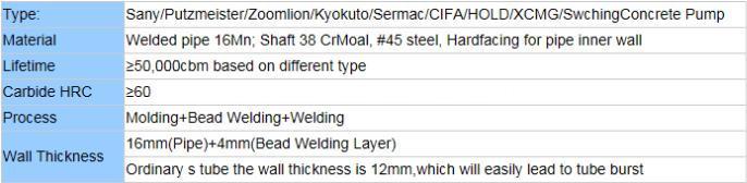 S valve specification