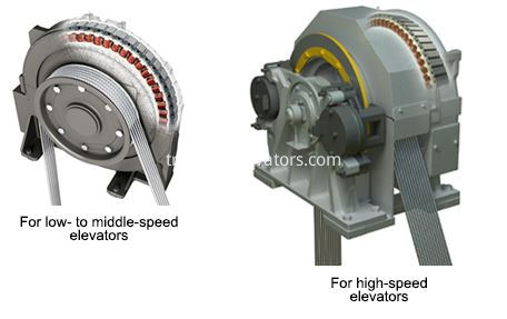 Elevator Traction Machine Modernization
