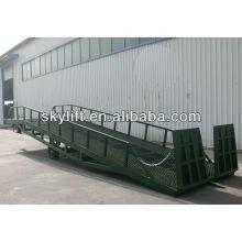 Hydraulic Loading cylinder Dock Leveler
