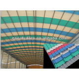 ASA coated PVC corrugated Roofing Sheet