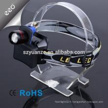 Lampe à tête led Lampe à LED avec lampe à tête de tête à haute qualité