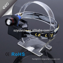 Head lamp led Head lamp led with high quality led moving head lamp