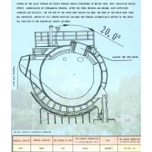 Manufacturing Process Machinery of iron blast furnace