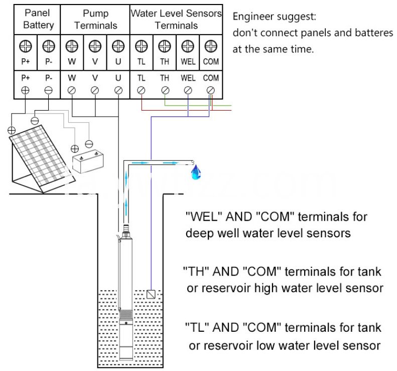 Garden type solar water pump