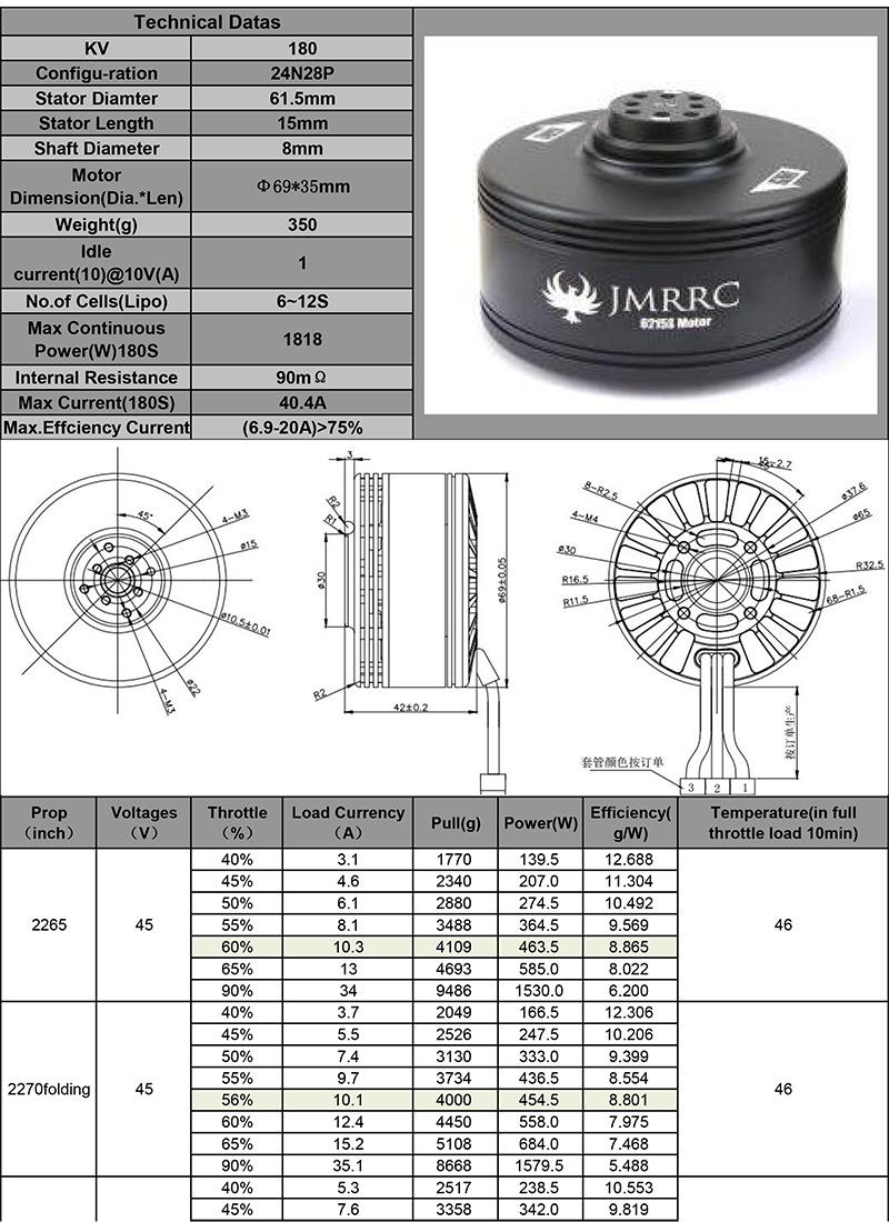 New-JMR-6215-180-data
