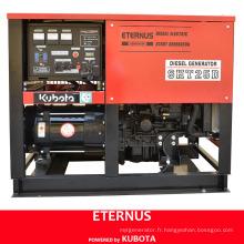 Générateur diesel haute performance à faible intensité (ATS1080)