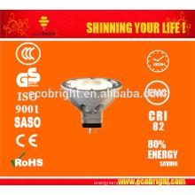 5w 7w 9w 15w levado de luz/diodo emissor local de holofotes de poupança de energia