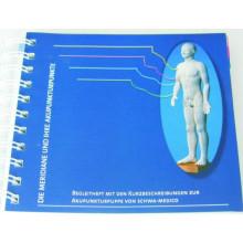 Libro de acupuntura