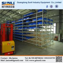 Sistema de Estanterías Móviles con Rodillo Gravity Carton Warehouse