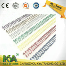 Nylon Coated Double Loop Wire Binding