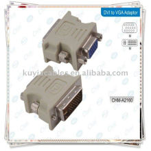 DVI-Stecker auf VGA-Buchse
