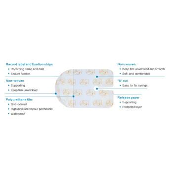 Apósito de película transparente impermeable IV