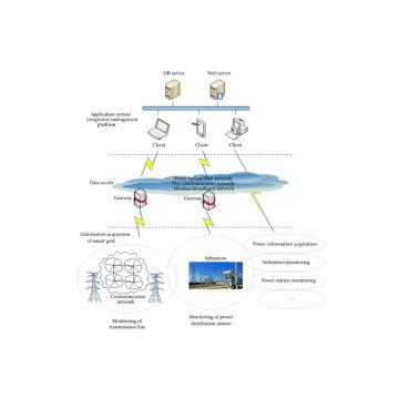 Интеллектуальная система мониторинга шахтного наклонного транспорта