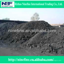 Fule Grade High Sulphur Green Petroleum Coke
