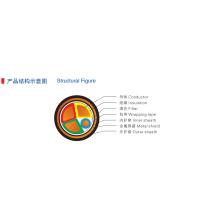 Kupferleiter PVC-Isolationsschirm Stromkabel