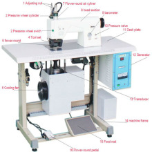 Ultrasonic Stitching Machinery Using for Fabric