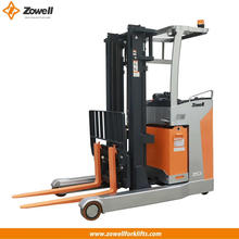 Electric Forklift Can Be Customized Battery